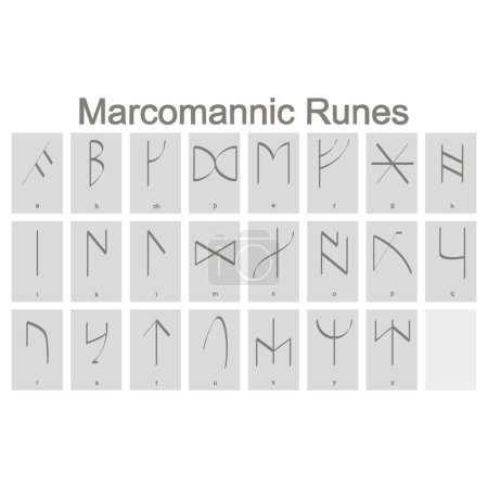 Set of monochrome icons with Runic alphabet for yo...