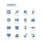 simple set of icons such as test tube spoon flasks blackboard eye protector drops notes science book vial burner related science icons collection editable 64x64 pixel perfect