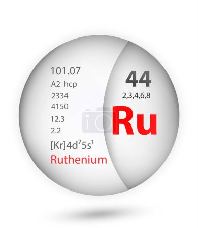 Ruthenium icon in badge style. Periodic table element Ruthenium icon. One of Chemical signs collection icon can be used for UI/UX on white background.