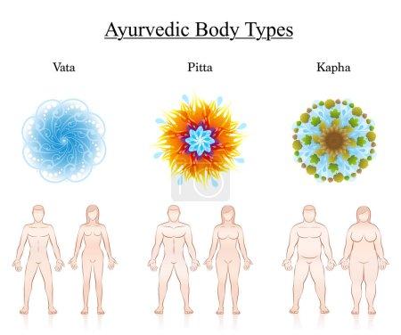 Illustration for Body constitution types. Ayurvedic dosha symbols - vata, pitta, kapha with illustration of couples. Isolated vector illustration on white. - Royalty Free Image