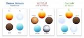 Classical Elements Wu Xing Five Elements Ayurveda