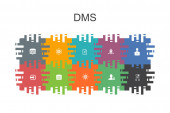 DMS cartoon template with flat elements Contains such icons as system management privacy password