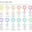 Terpenes in CBD Oil with Structural Formulas horiz...