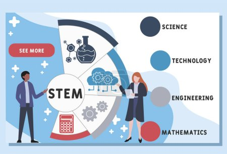 Photo for Vector website design template . STEM - Science, technology, engineering, mathematics  acronym, business concept. illustration for website banner, marketing materials, business presentation, online advertising. - Royalty Free Image