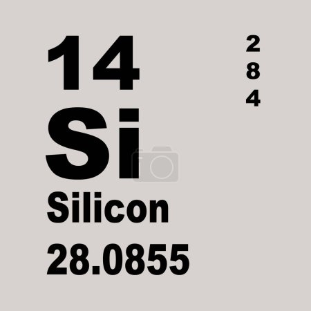 Silicon Periodic Table of Elements...