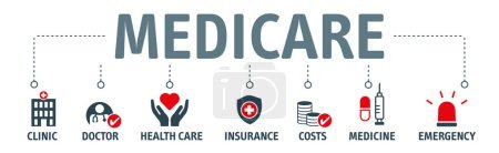 Illustration for Medicare vector illustration concept. Banner of Health care nadinsurance concept with icons - Royalty Free Image