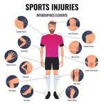 Common sport injuries flat round infographic eleme...