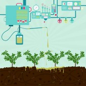 Planting chemical Chemical plant producing toxic product Toxic product polluting planting and soil Composting process with organic matter microorganisms and earthworms Fallen leaves on the ground