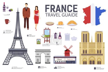 Country France travel vacation guide