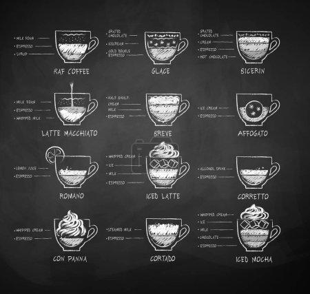Illustration pour Croquis vectoriels en craie noir et blanc collection de recettes de café sur fond de tableau . - image libre de droit