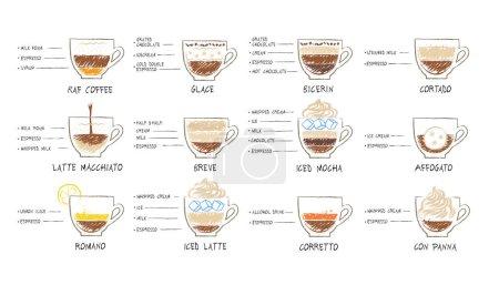Illustration pour Croquis vectoriels dessinés à la main illustration ensemble de recettes de café sur fond blanc . - image libre de droit