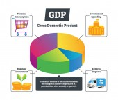GDP vector illustration National gross domestic product educational chart
