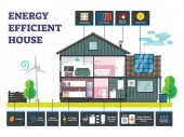Energy efficient house vector illustration Labeled sustainable building