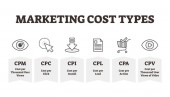 Marketing cost types vector illustration BW outlined promotion expenditure