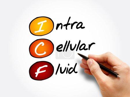 ICF - intrazelluläre Flüssigkeit Akronym, Gesundheitskonzept