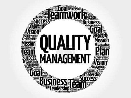 Quality Management circle word cloud