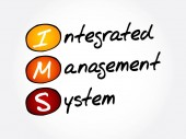 IMS - Integrated Management System acronym business concept background