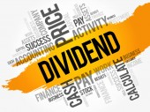 Dividend word cloud collage