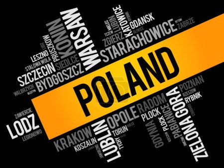 List of cities and towns in Poland, word cloud col...