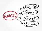 WACC - acronym business concept background
