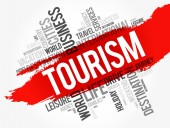 Tourism word cloud collage