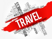 Travel word cloud collage