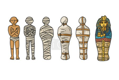 Mummy creation; A six step process showing how the...