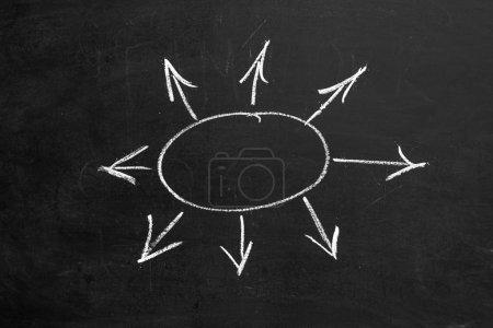 Blank chart on black chalkboard