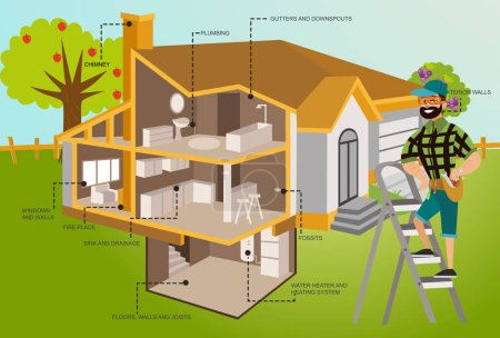 Man with tools examines house roof poster