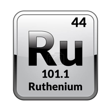 Ruthenium symbol.Chemical element of the periodic table on a glossy white background in a silver frame.Vector illustration.