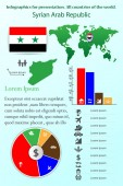 Syrian Arab Republic Infographics for presentation All countries of the world