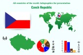 Czech Republic All countries of the world Infographics for presentation Set of vectors