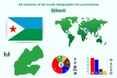 Djibouti All countries of the world Infographics for presentation Set of vectors