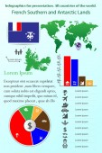 French Southern and Antarctic Lands. Infographics for presentation. All countries of the world. , map, collection