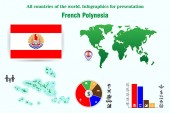French Polynesia All countries of the world Infographics for presentation Set of vectors