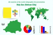Holy See (Vatican City). All countries of the world. Infographics for presentation. Set of vectors