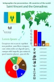 Saint Vincent and the Grenadines. Infographics for presentation. All countries of the world, map, collection