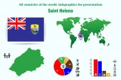 Saint Helena All countries of the world Infographics for presentation Set of vectors