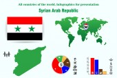 Syrian Arab Republic. All countries of the world. Infographics for presentation. Set of vectors