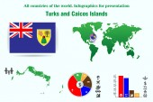 Turks and Caicos Islands. Infographics for presentation. All countries of the world. Set of vectors
