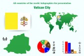 Vatican City. All countries of the world. Infographics for presentation. Set of vectors