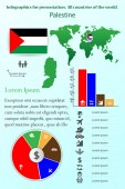 Palestine. Infographics for presentation. All countries of the world, map, collectio