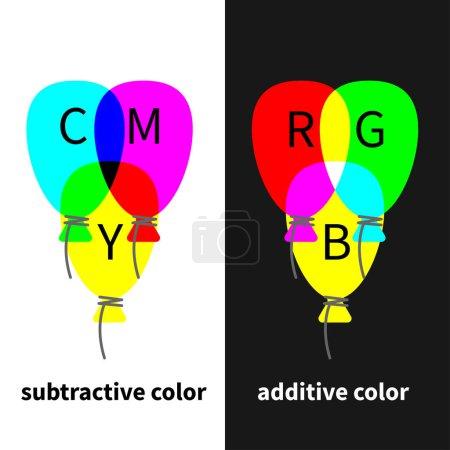 Illustration pour RVB et CMY, modèles couleurs. Illustration vectorielle - image libre de droit