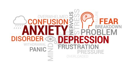 Illustration for Anxiety, panic and depression tag cloud with words, concepts and icons - Royalty Free Image