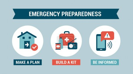 Illustration for Emergency preparedness instructions for safety: make a plan, build a kit and stay informed - Royalty Free Image