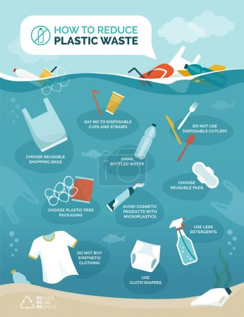 Illustration for How to reduce plastic pollution in our oceans infographic with floating objects polluting water, sustainability and environmental care concept - Royalty Free Image