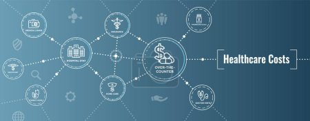 Illustration for Healthcare costs Icon Set and Web Header Banner - expenses showing concept of expensive health care - Royalty Free Image