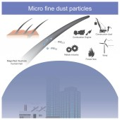 Micro dust particles