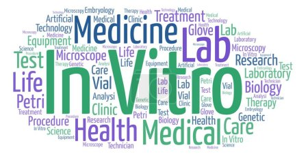 in vitro.txt word cloud. Wordcloud made from letters and words only.