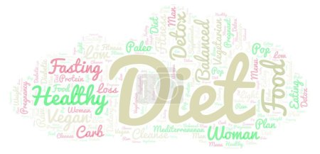 Diet word cloud - illustration made with text only.